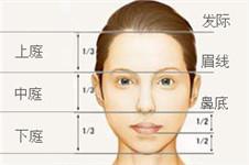 韩国faceline整形医院改脸型手术做的好吗?
