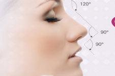 隆鼻和综合隆鼻有什么不同?