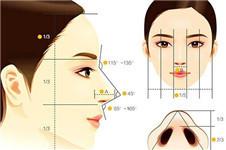 Propose整形医院鼻翼缩小案例效果怎么样?