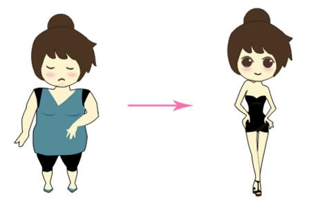 瘦胖简笔画_胖瘦卡通对比简笔画_乐乐简笔画