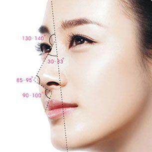 隆鼻手术有哪些注意点