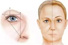 清潭优整形医院:下眼睑提升术抵抗衰老不留痕