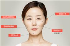 女主播在韩国clair医院做轮廓+脂肪填充后获得事业巅峰
