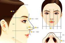 朝天鼻矫正多少钱能做?案例解析手术方法及价格