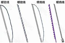 中韩线雕品牌网罗:美迪塑恒生优雅斯,听没听过一网打尽