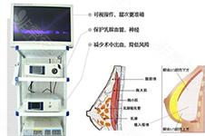韩国隆胸手术视频过程曝光,塞假体也有特殊小工具!!!