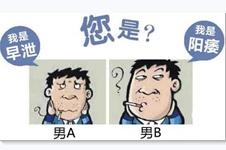 性障礙癥狀分幾類,韓國男科在這方面有全面檢查治療