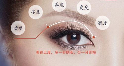 双眼皮失败的原因及类型