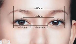 韩式三点定位双眼皮有哪些特点