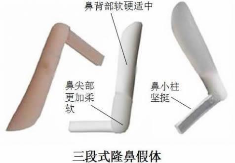 三段式硅胶隆鼻假体科普