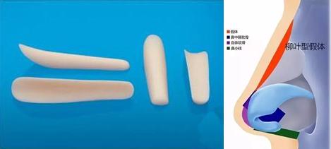 柳叶型硅胶隆鼻假体特点展示