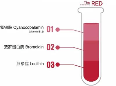 红溶脂成分分析