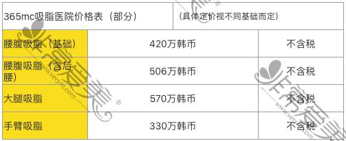 韩国365mc吸脂医院价格表