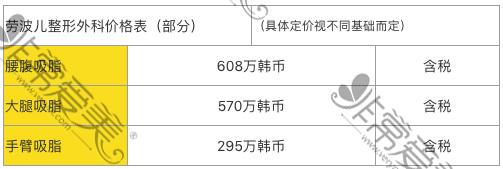 韩国劳波儿整形外科价格表