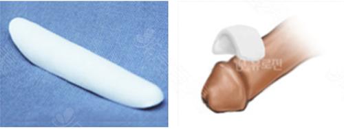 类人体硅胶和类人体真皮示意图