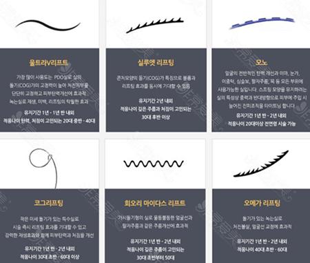韩国K-beauty整形外科提升材料展示图