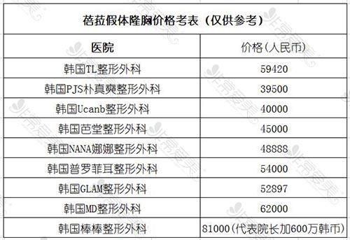韩国贝拉假体隆胸多少钱