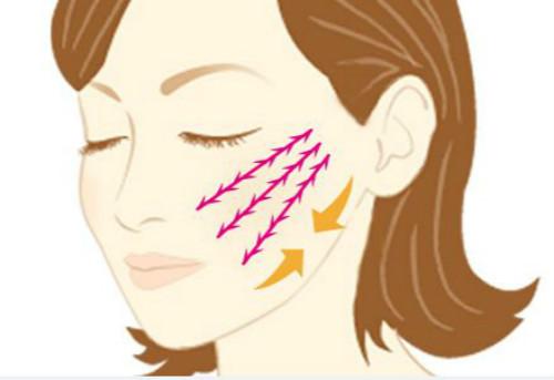 面部松弛的治疗方法图解
