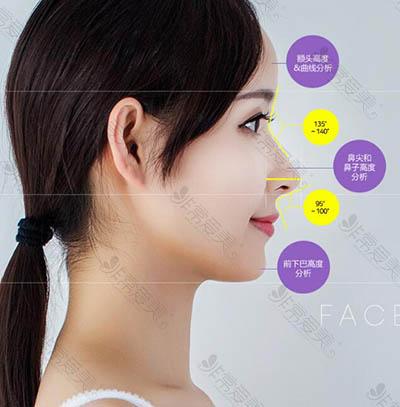 韩国普瑞美隆鼻手术方法