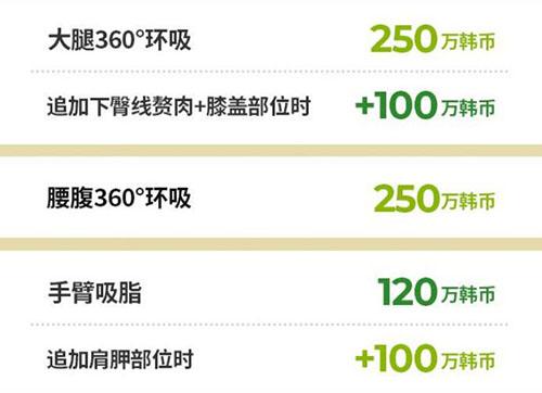 韩国妩阿整形外科吸脂价格表