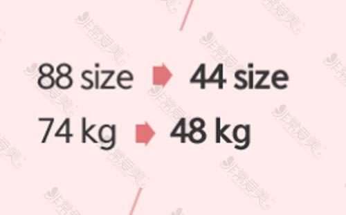 140斤可抽脂多少?从140斤做完全身抽脂图片看吸脂完瘦多少斤!
