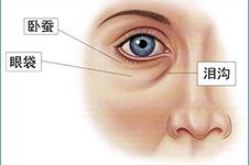 韓國超聲去眼袋效果怎么樣?輕松不開刀無懼疤痕風險!