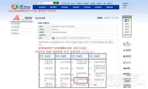 韩国法务部选定医疗观光出色留置机关名单