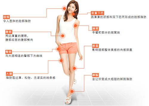 韩国365MC医院吸脂手术特点