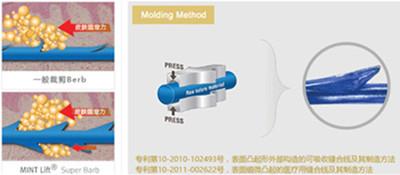 韩国原辰医院WINT线提升展示图