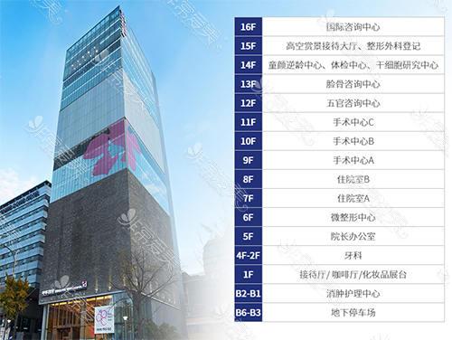 韩国id医院大楼