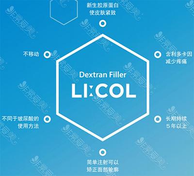 LiCOL隆鼻特点图