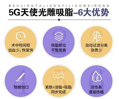 5G天使光雕吸脂6项优势