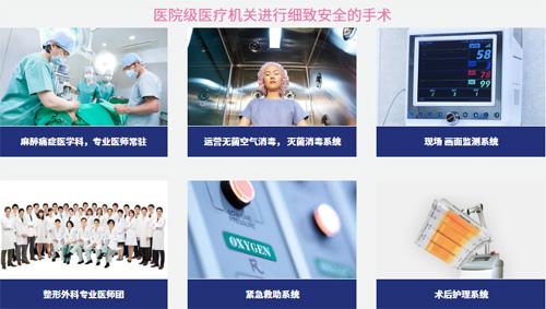 韩国ID医院优势展示
