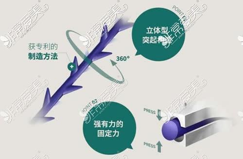 韩国原辰整形埋线材料分析