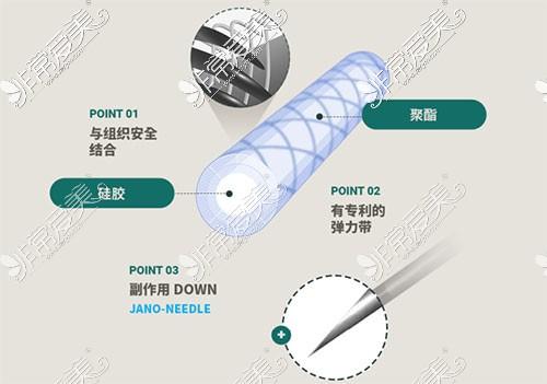 韩国原辰整形去除皱纹方法图片